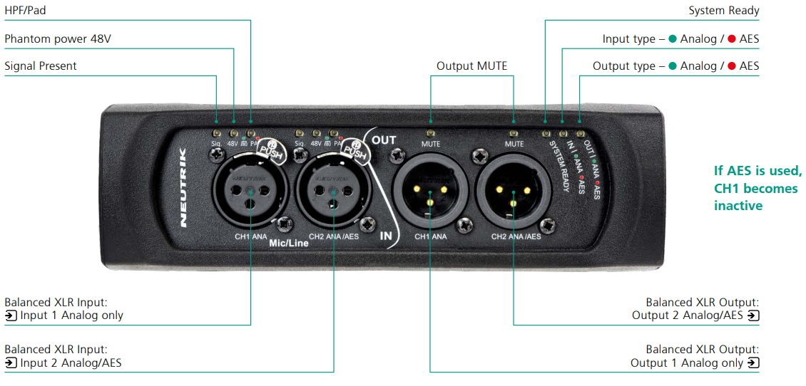 NA2-IO-DPRO: mic, line and AES/EBU to Dante interface