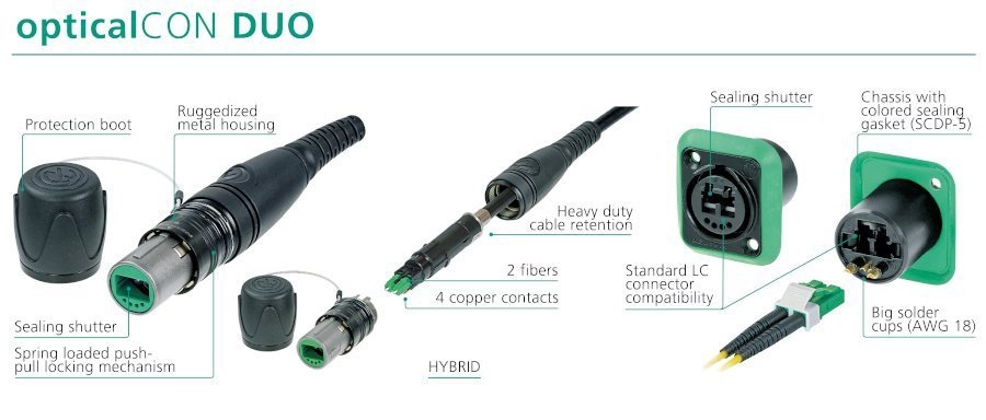 opticalCON DUO Features