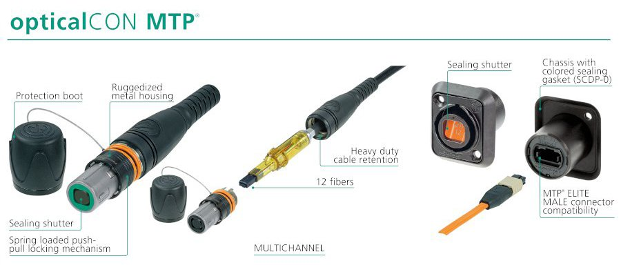opticalCON MTP Features