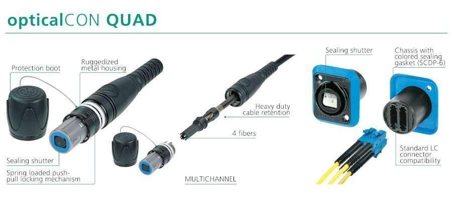 opticalCON QUAD Features