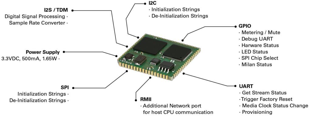 MINEA components Neutrik MILAN